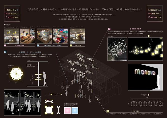 MONOVA リニューアルプロジェクト