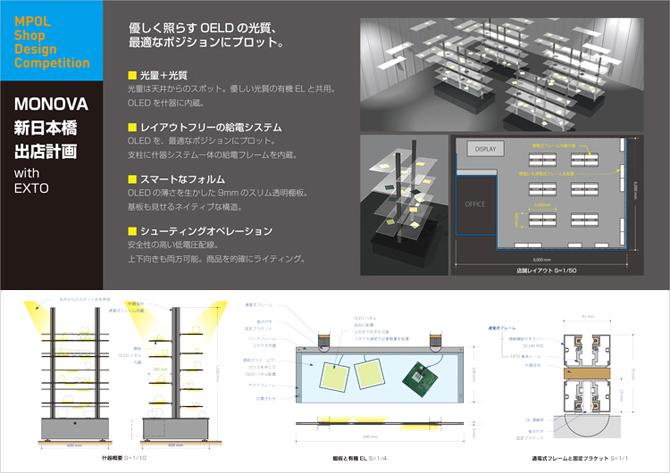 MONOVA 新日本橋出店計画 with EXTO