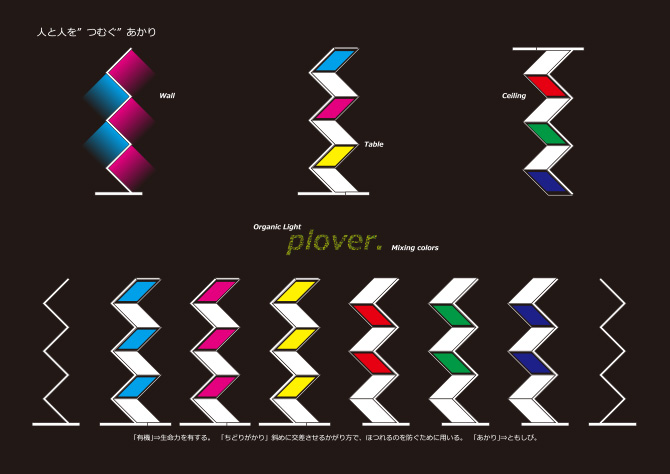 plover