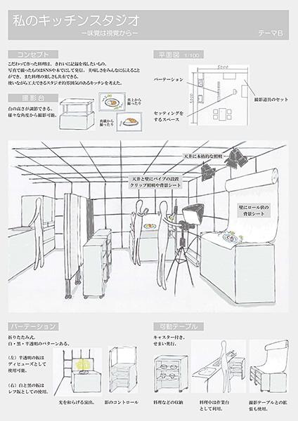人に優しい空間・地球に優しいキッチン空間 私のキッチンスタジオ ─ 味覚は視覚から ─