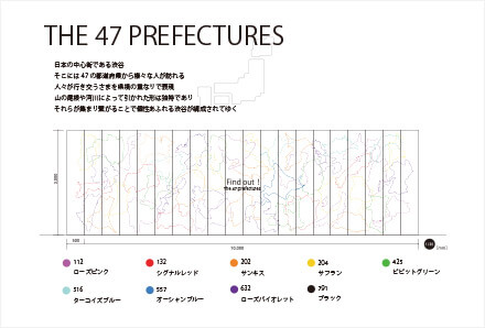 THE 47 PREFECTURES