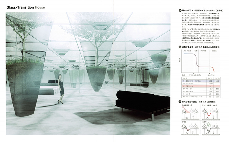 Glass-Transition House