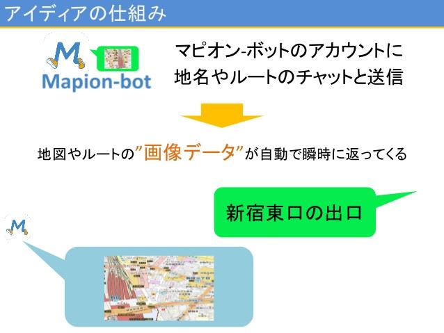 Mapion-bot(マピオンボット)