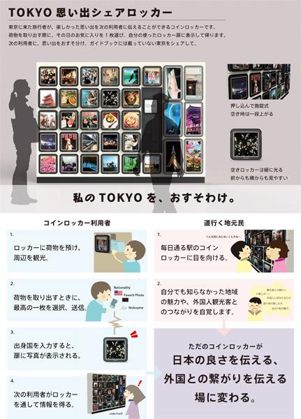 TOKYO思い出シェアロッカー