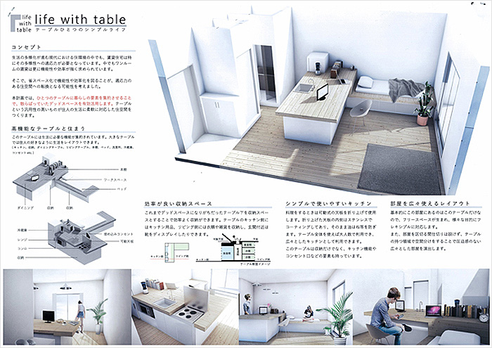life with table テーブルひとつのシンプルライフ
