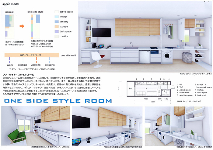 ONE SIDE STYLE ROOM
