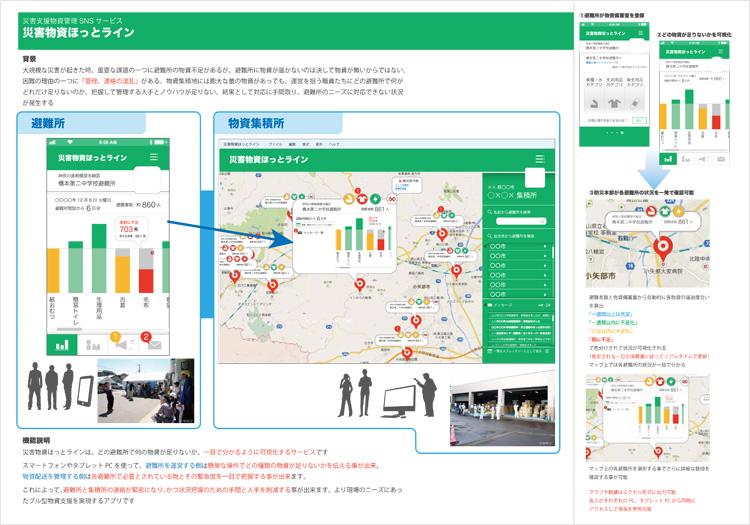 災害支援物資管理SNSサービス「災害物資ほっとライン」