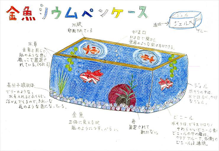 金魚リウムペンケース