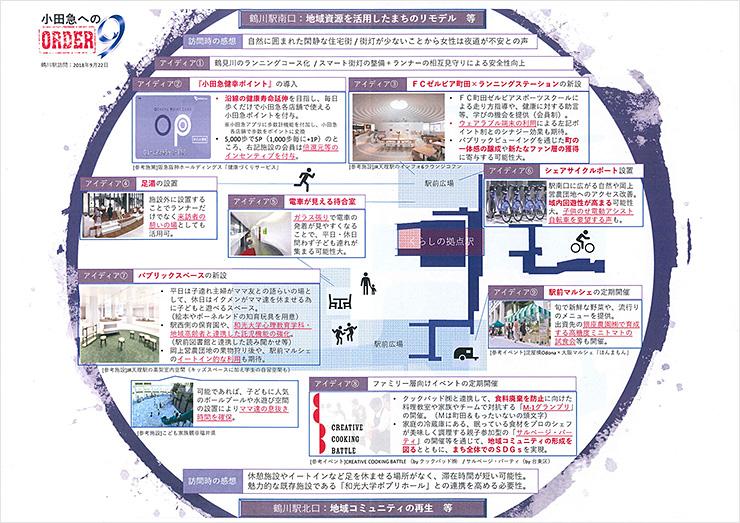 小田急へのORDER9