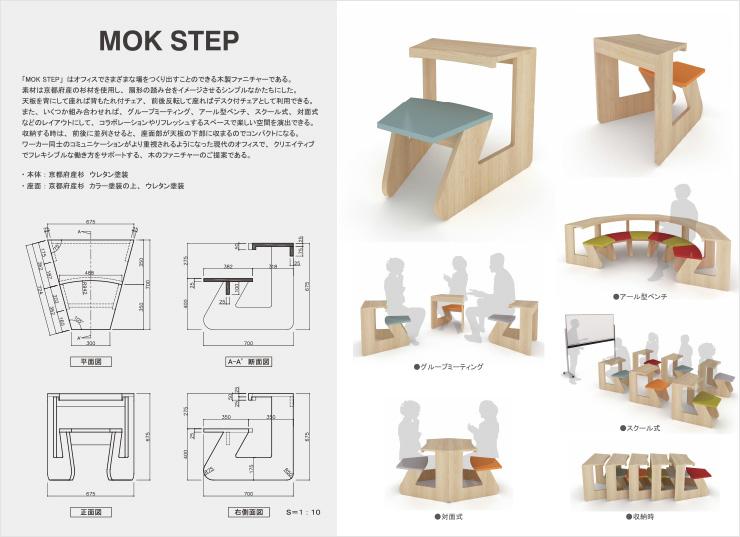 MOK STEP