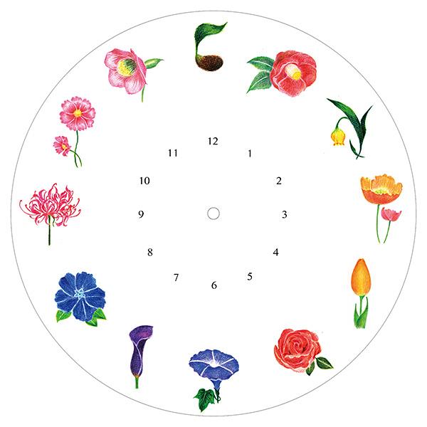 私の花時計