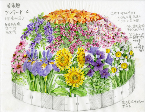 花を平和のシンボルに