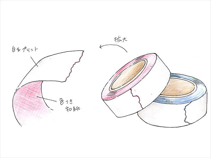 色づくマスキングテープ