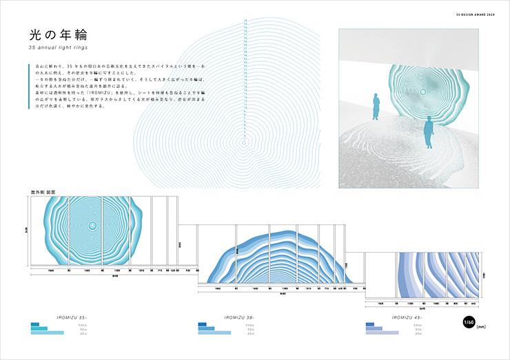 第21回 CSデザイン賞 学生部門 金賞 「光の年輪」