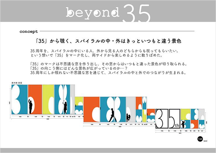 beyond 35