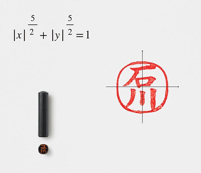  x ^5/2 +  y ^5/2 =1