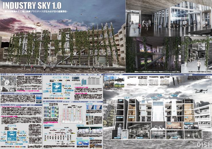 INDUSTRY SKY 1.0