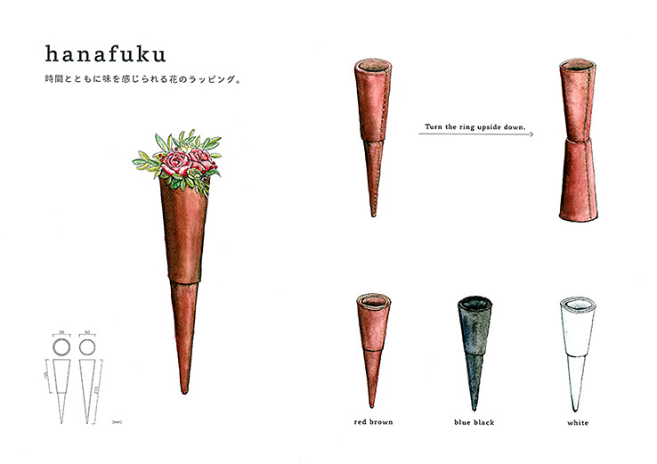 hanafuku